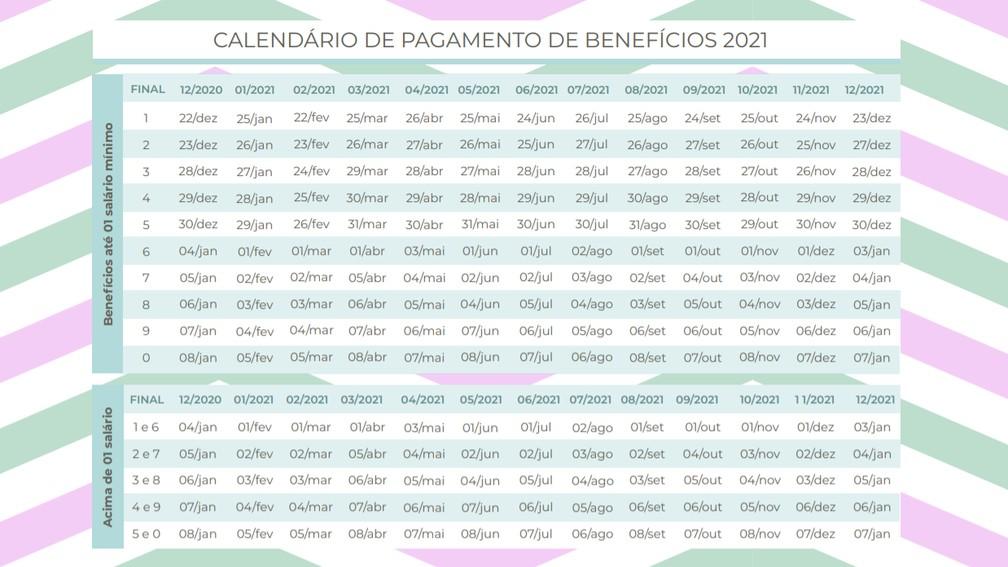 Calendário INSS 2022